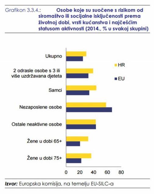Izvješće Europske komisije