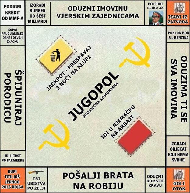 Život u Jugoslaviji